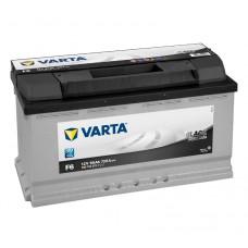 Автомобильный аккумулятор Varta Black Dynamic 90 Ач 720 A обратная пол